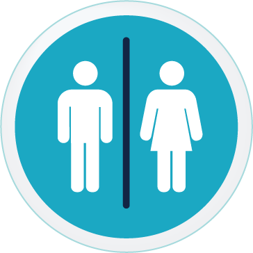 Using the restroom and managing incontinence